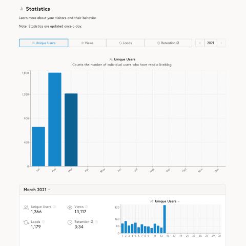 Statistics Feature